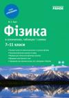 Фізика у визначеннях, таблицях і схемах 7—11 клас !Электронная книга! http://class.od.ua - скачать учебники бесплатно